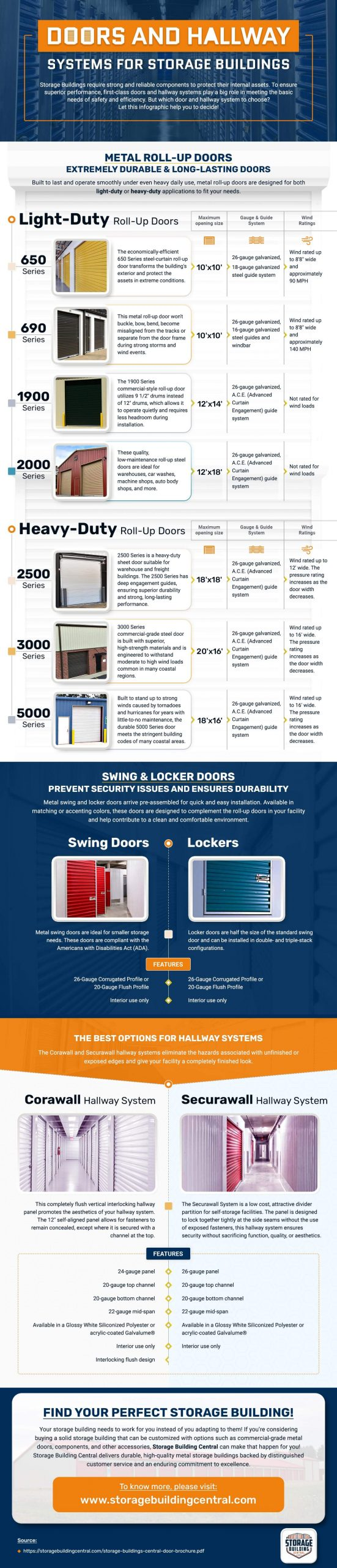Doors-Hallway-Systems-for-Storage-Buildings-infographic