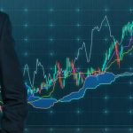 CFD Trading Risks